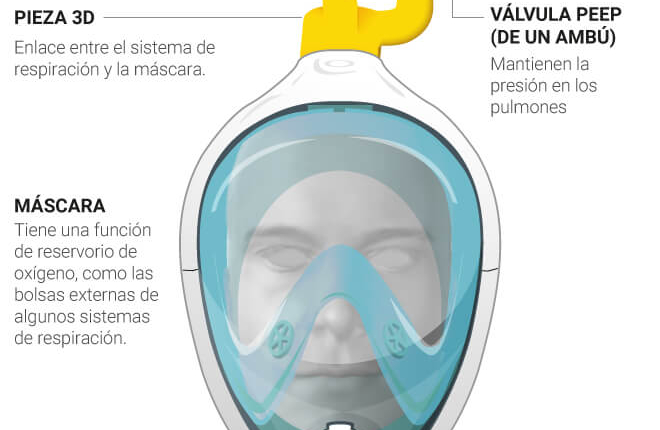 Covid-y-máscaras-de-snorkel