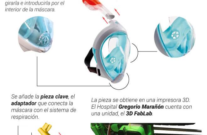 Mascaras-de-snorkel-en-el-hospital